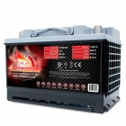 Fullriver Full Throttle FT680 AGM Battery, Group Size 48