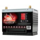 Fullriver Full Throttle FT825 AGM Battery, Group Size 24